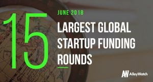 The 15 Largest Global Startup Funding Rounds of June 2018