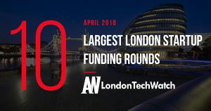 These are the 10 London Startups That Raised the Most Capital in April of 2018