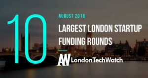 These 10 London Startups Raised the Most Capital in August 2018
