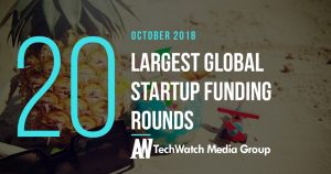 The 20 Largest Global Startup Funding Rounds of October 2018
