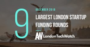 These 9 London Startups Raised the Most Capital in December 2018